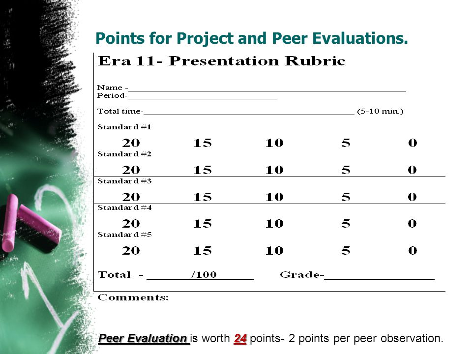 Points for Project and Peer Evaluations.