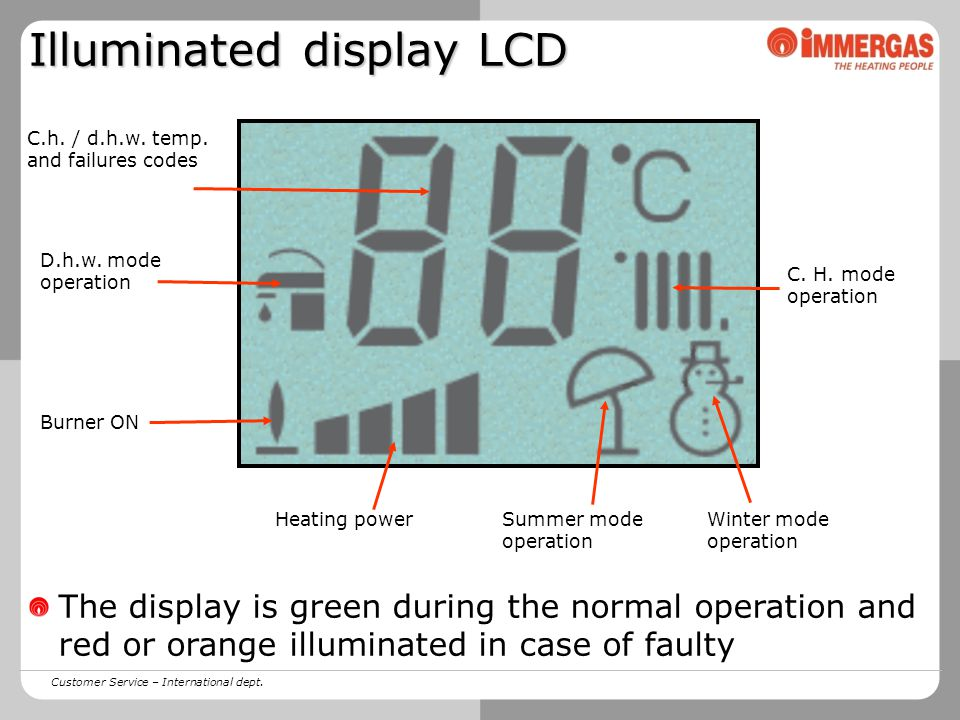 Customer Service – International dept. Illuminated display LCD D.h.w.