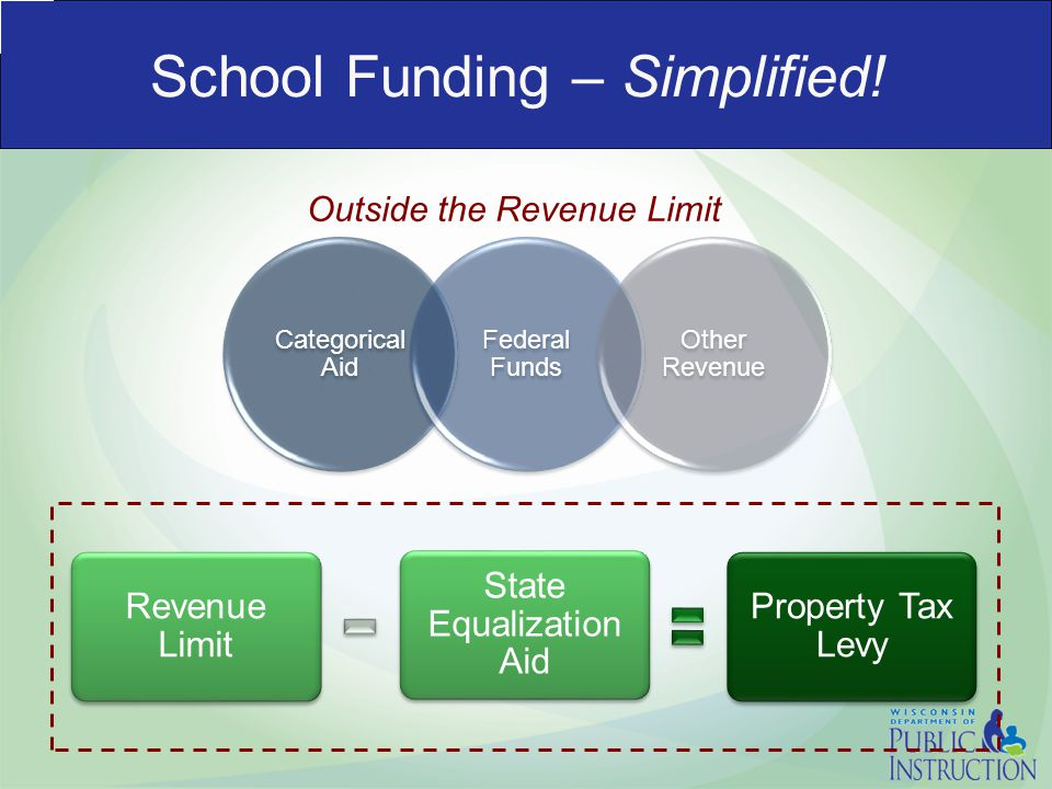 School Funding – Simplified! Outside the Revenue Limit