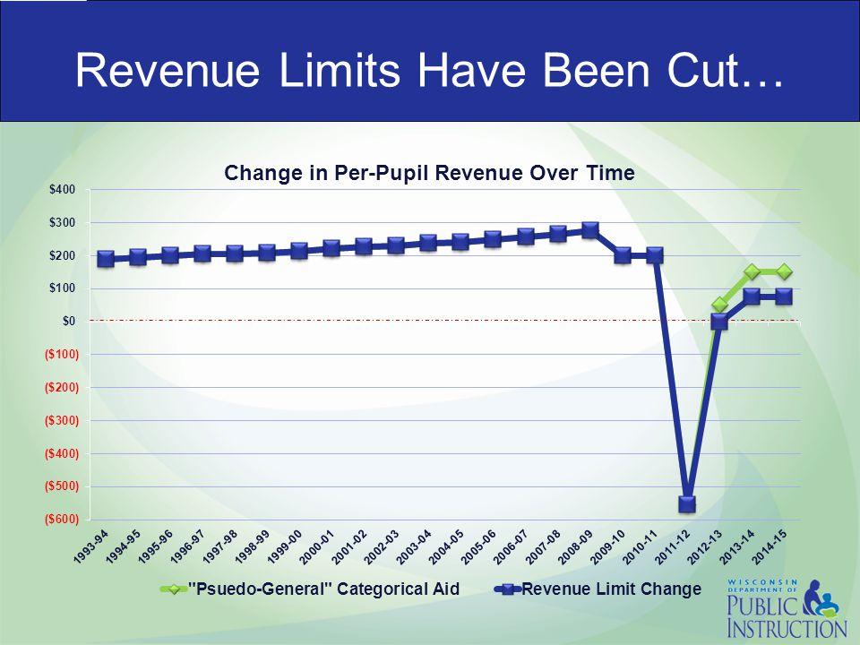 Revenue Limits Have Been Cut…