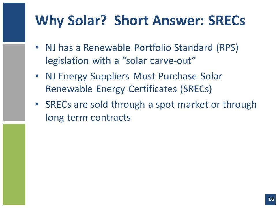 Why Solar.