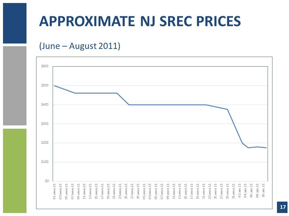 APPROXIMATE NJ SREC PRICES 17 (June – August 2011)