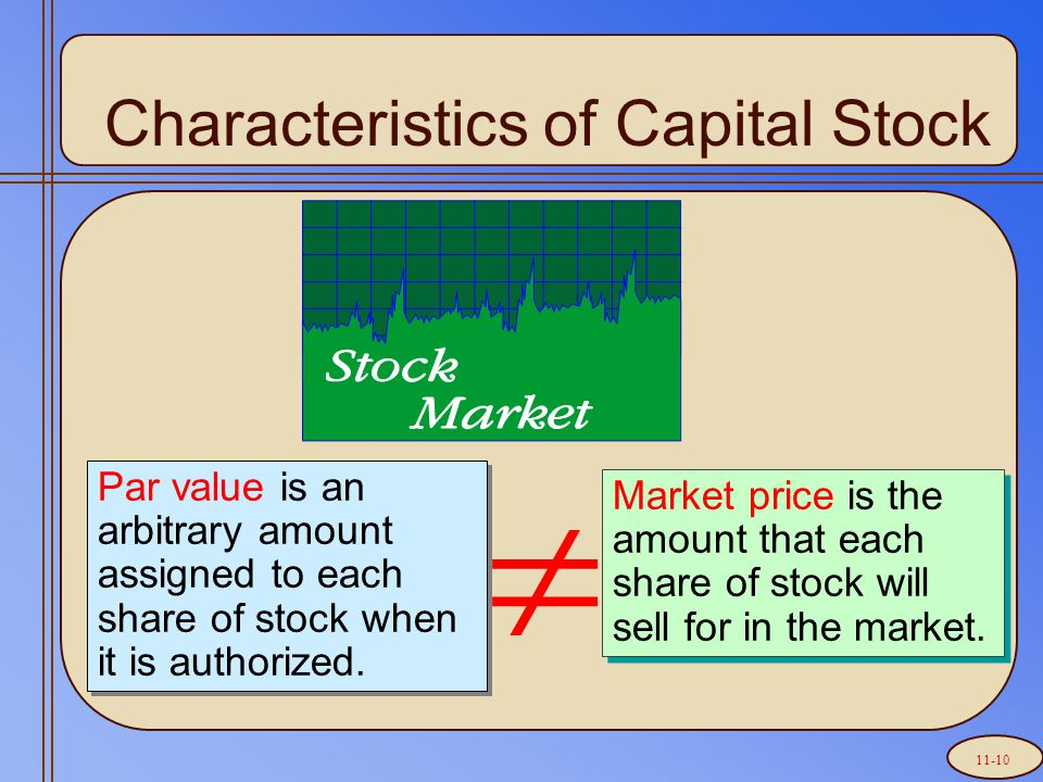 Par value is an arbitrary amount assigned to each share of stock when it is authorized.