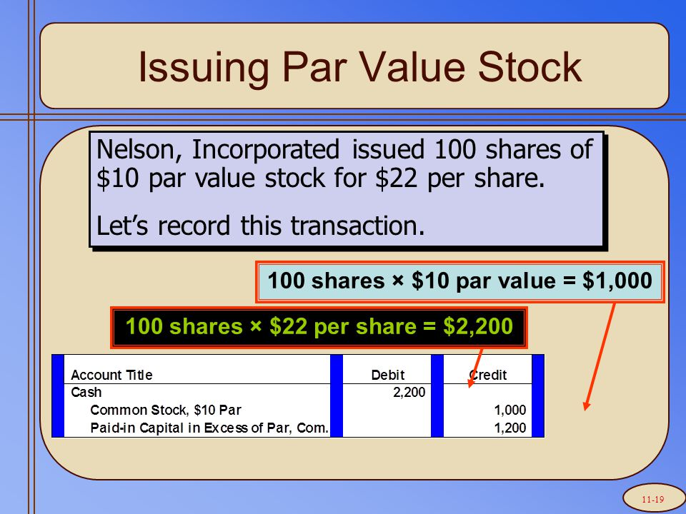 Issuing Par Value Stock Nelson, Incorporated issued 100 shares of $10 par value stock for $22 per share.