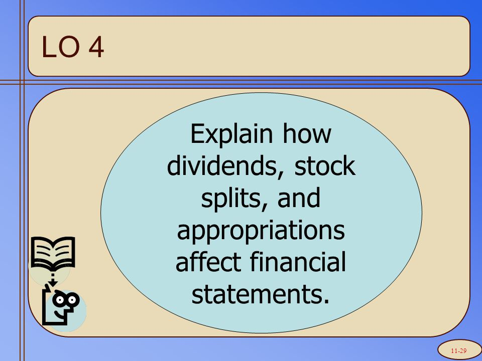 Explain how dividends, stock splits, and appropriations affect financial statements. LO 4 11-29