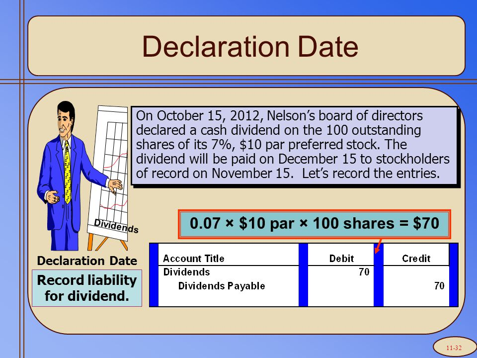 Declaration Date On October 15, 2012, Nelson's board of directors declared a cash dividend on the 100 outstanding shares of its 7%, $10 par preferred stock.