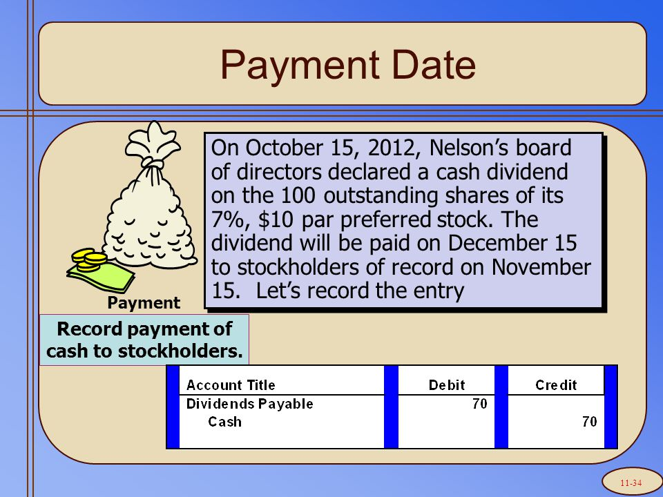 Payment Date On October 15, 2012, Nelson's board of directors declared a cash dividend on the 100 outstanding shares of its 7%, $10 par preferred stock.