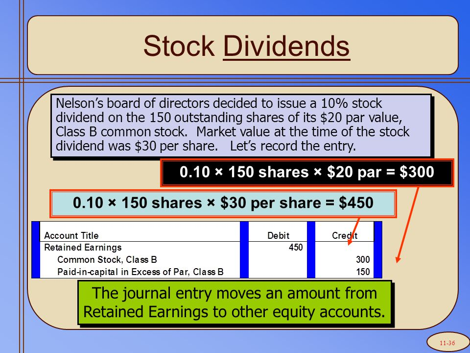 Stock Dividends The journal entry moves an amount from Retained Earnings to other equity accounts. Nelson's board of directors decided to issue a 10%