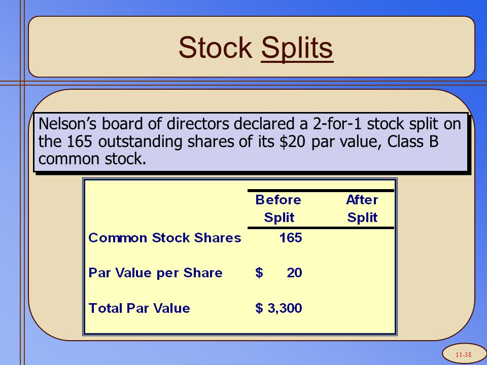 Stock Splits Nelson's board of directors declared a 2-for-1 stock split on the 165 outstanding shares of its $20 par value, Class B common stock.