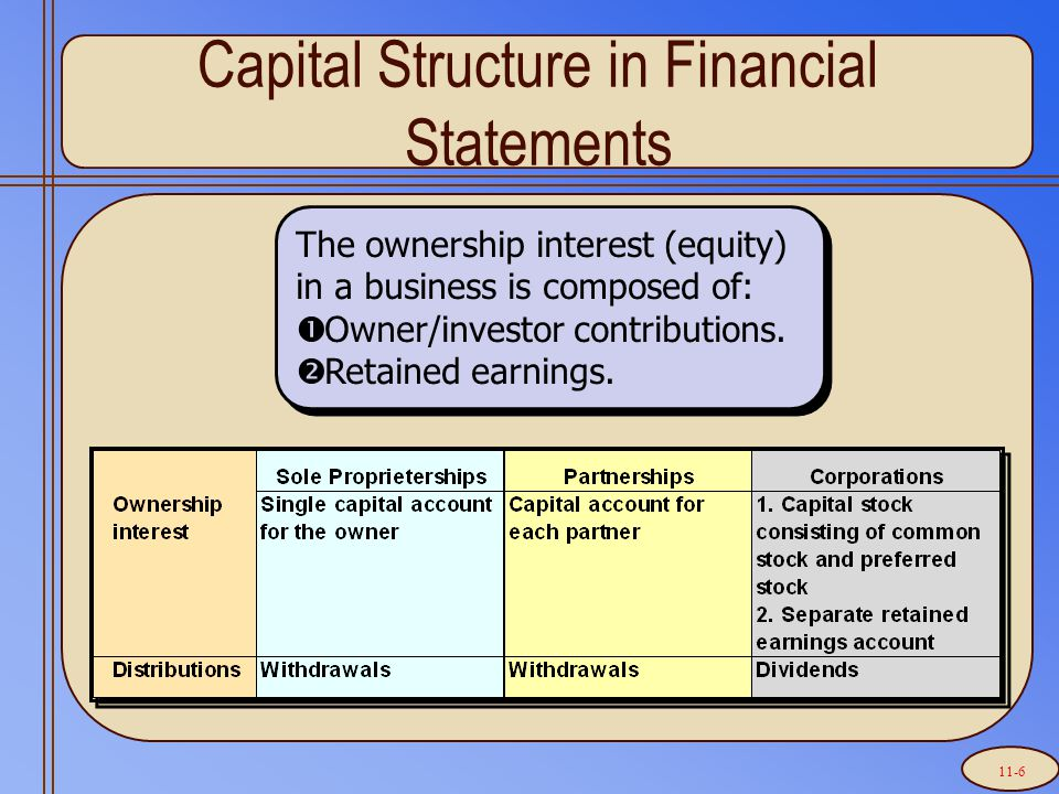 Capital Structure in Financial Statements The ownership interest (equity) in a business is composed of:  Owner/investor contributions.  Retained ear