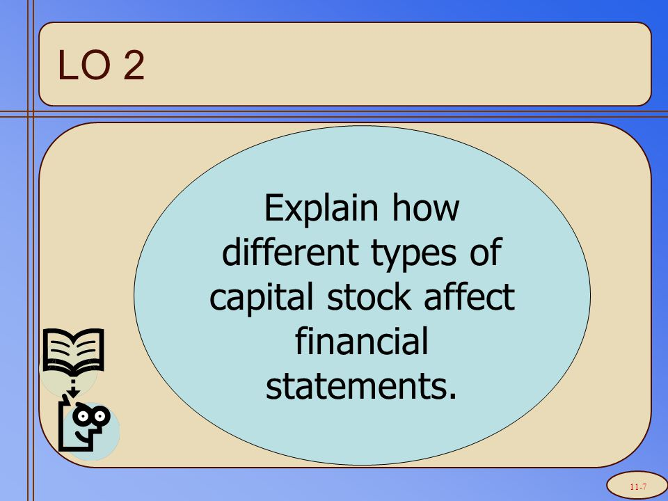 Explain how different types of capital stock affect financial statements. LO 2 11-7