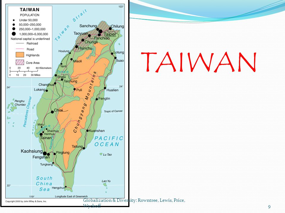 TAIWAN Globalization & Diversity: Rowntree, Lewis, Price, Wyckoff9