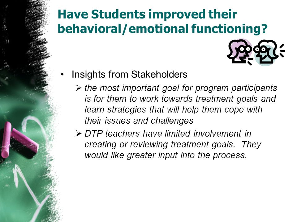 Have Students improved their behavioral/emotional functioning.