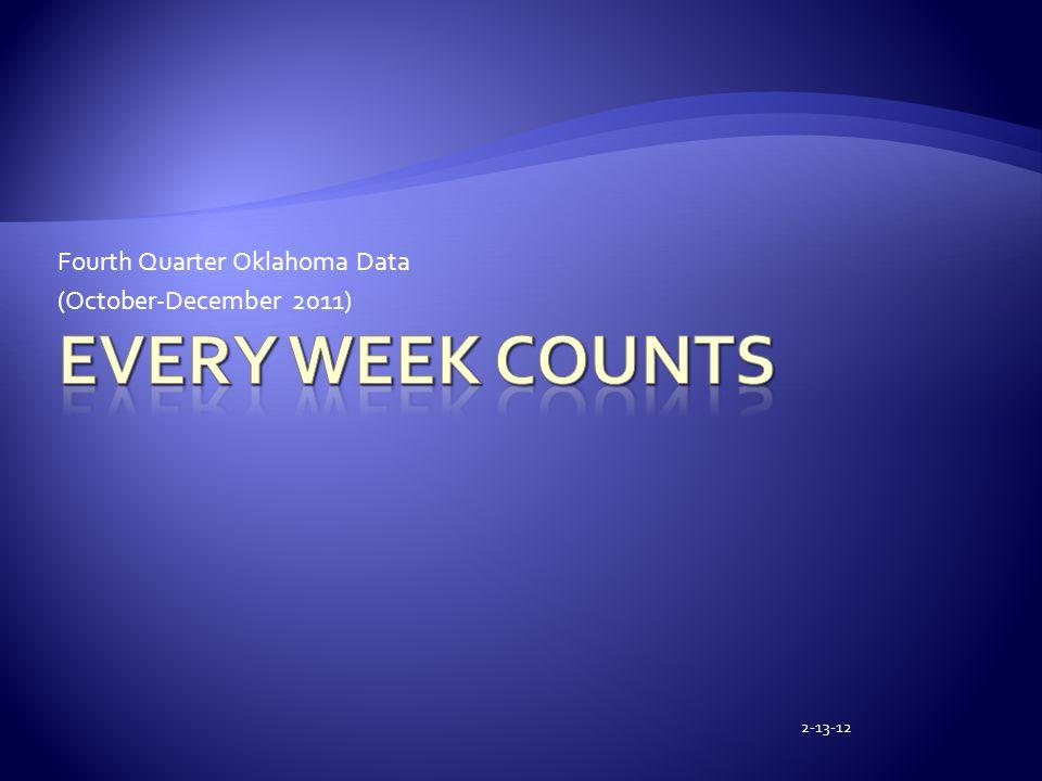 Fourth Quarter Oklahoma Data (October-December 2011) 2-13-12