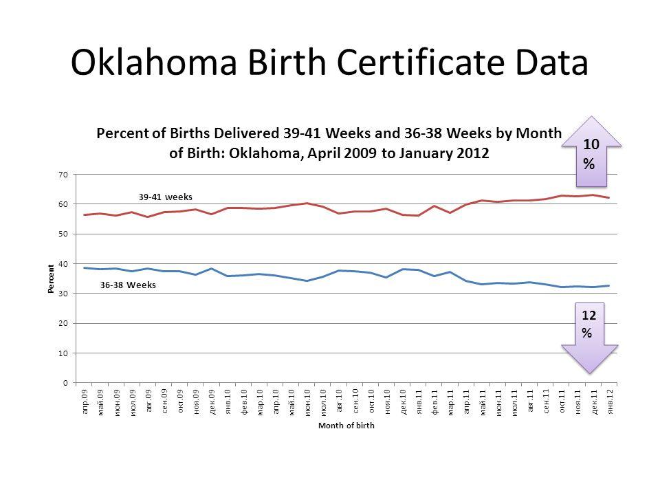 Oklahoma Birth Certificate Data