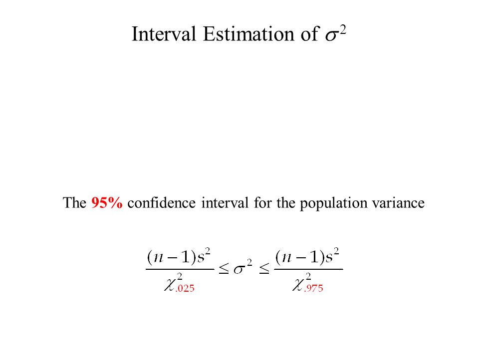 The 95% confidence interval for the population variance