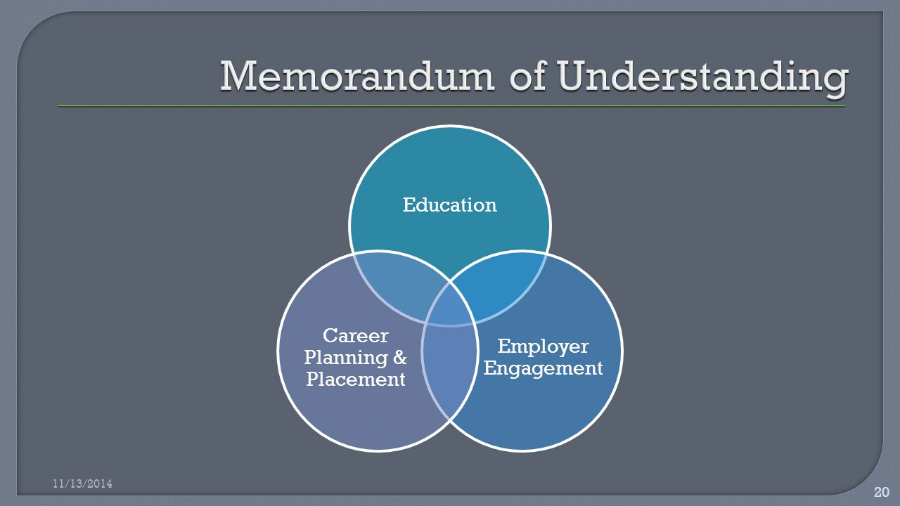 Education Employer Engagement Career Planning & Placement 11/13/