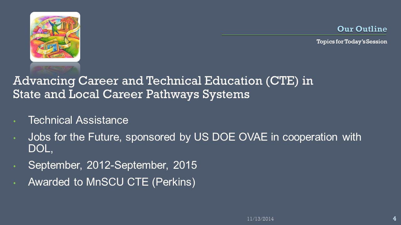 Topics for Today's Session Advancing Career and Technical Education (CTE) in State and Local Career Pathways Systems Technical Assistance Jobs for the Future, sponsored by US DOE OVAE in cooperation with DOL, September, 2012-September, 2015 Awarded to MnSCU CTE (Perkins) 11/13/2014 4