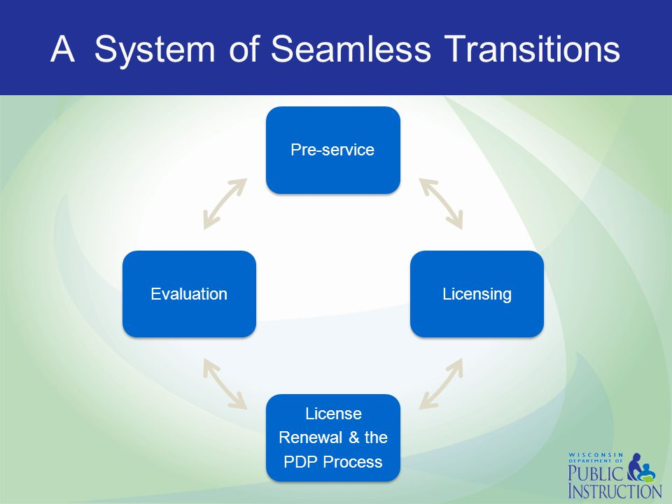 A System of Seamless Transitions Pre-serviceLicensing License Renewal & the PDP Process Evaluation