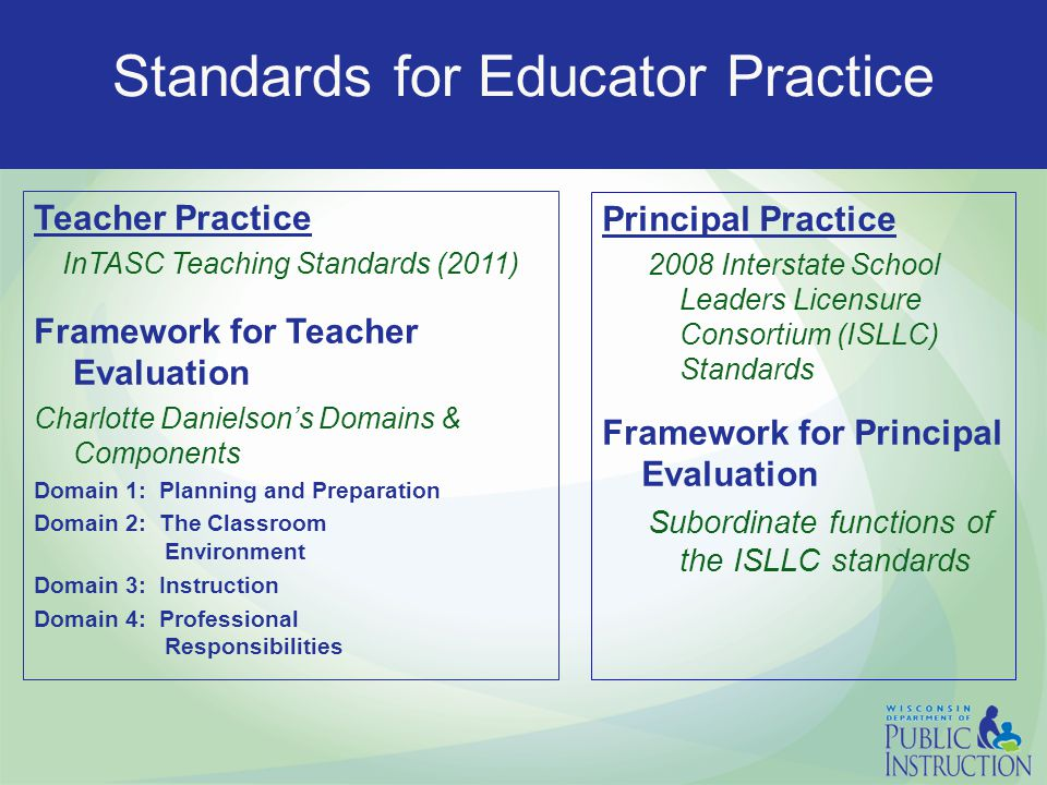 Standards for Educator Practice Teacher Practice InTASC Teaching Standards (2011) Framework for Teacher Evaluation Charlotte Danielson's Domains & Components Domain 1: Planning and Preparation Domain 2: The Classroom Environment Domain 3: Instruction Domain 4: Professional Responsibilities Principal Practice 2008 Interstate School Leaders Licensure Consortium (ISLLC) Standards Framework for Principal Evaluation Subordinate functions of the ISLLC standards