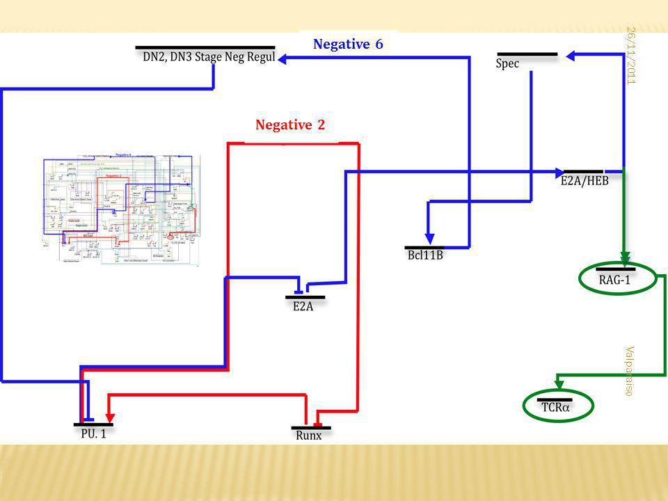 JD et al.Journal of Theoretical Biology 280, 19-33 (2011) F.