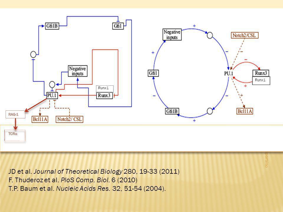 JD et al. Journal of Theoretical Biology 280, 19-33 (2011) F.