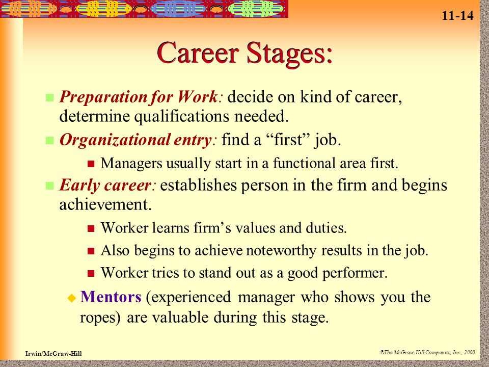 11-14 Irwin/McGraw-Hill ©The McGraw-Hill Companies, Inc., 2000 Career Stages: Preparation for Work: decide on kind of career, determine qualifications