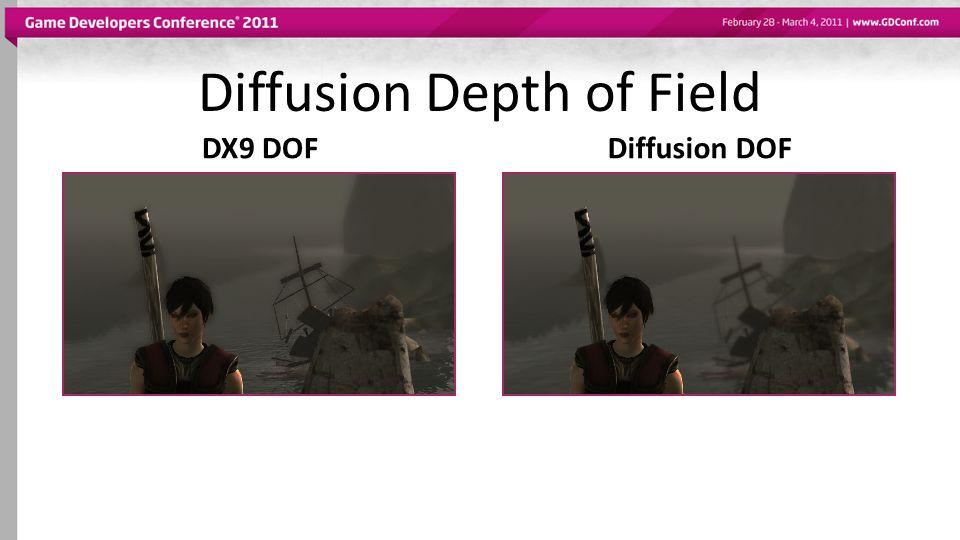 Diffusion Depth of Field DX9 DOF Diffusion DOF