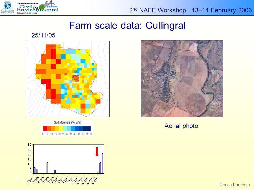 2 nd NAFE Workshop 13–14 February 2006 g Rocco Panciera Farm scale data: Cullingral Aerial photo 04/11/0509/11/05 18/11/0525/11/05