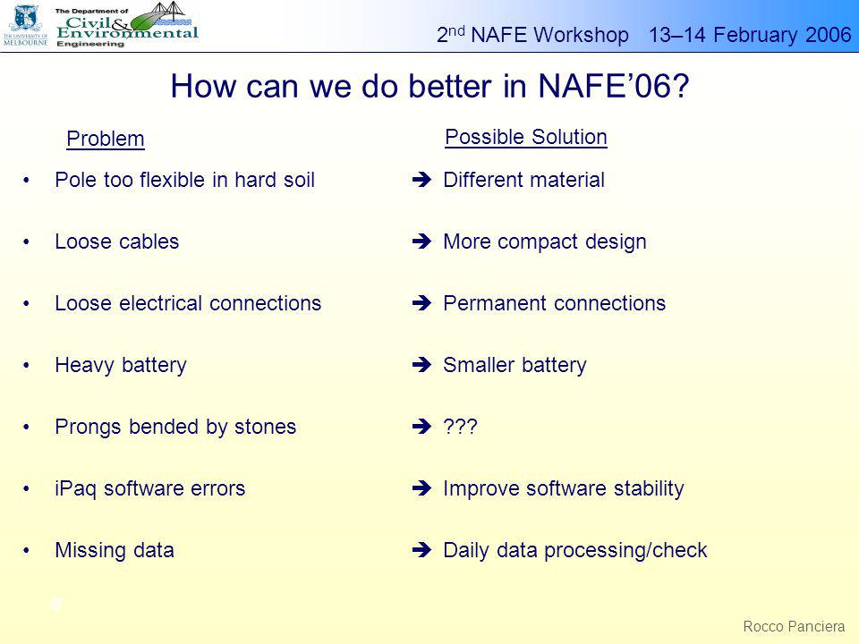2 nd NAFE Workshop 13–14 February 2006 g Rocco Panciera How can we do better in NAFE'06.