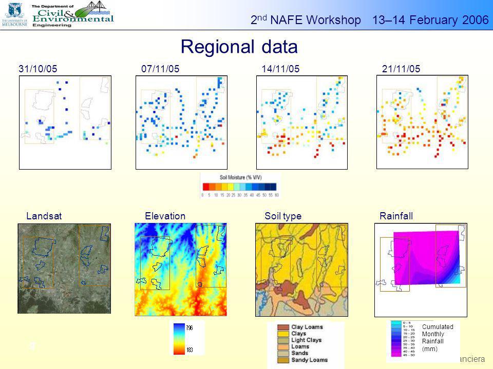 2 nd NAFE Workshop 13–14 February 2006 g Rocco Panciera High resolution data - Illogan 00.51 Soil moisture Aerial photo NDVI  Variable vegetation cover Barley / Oat  Flat topography
