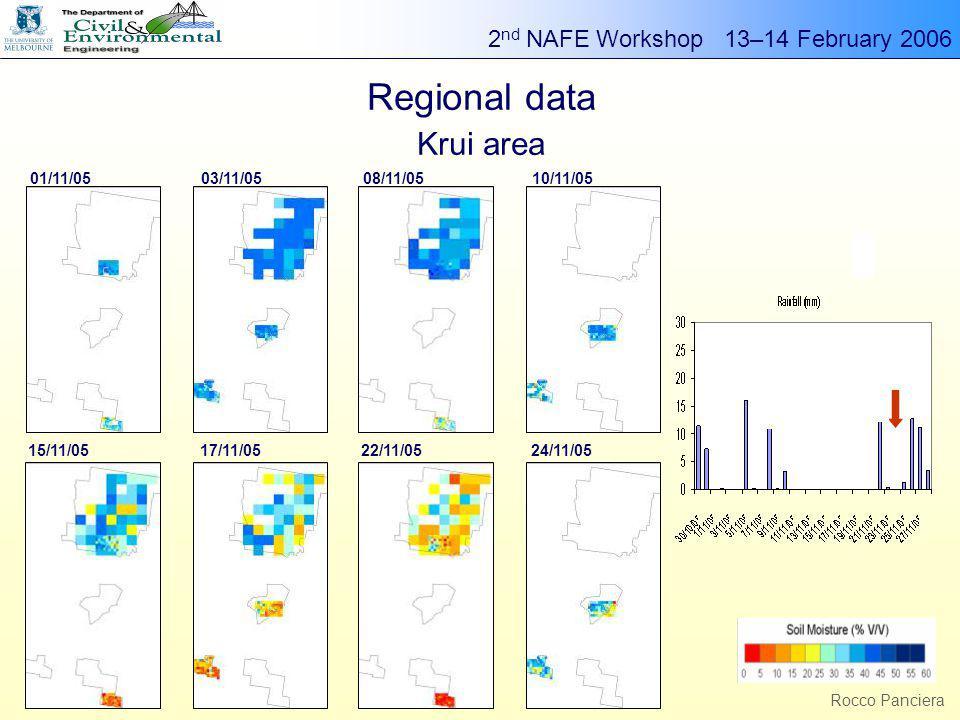 2 nd NAFE Workshop 13–14 February 2006 g Rocco Panciera High resolution data - Midlothian 00.51 Soil moisture NDVI  Variable vegetation cover crop / bare soil  Flat topography