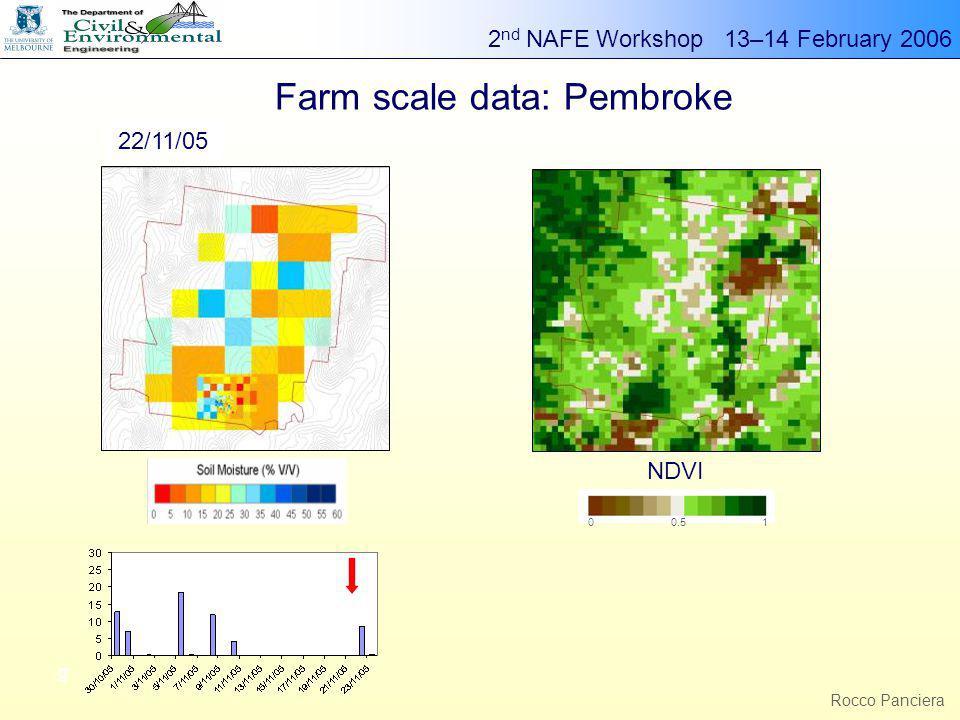 2 nd NAFE Workshop 13–14 February 2006 g Rocco Panciera High resolution data – Cullingral 00.51 Soil moisture NDVI  Variable vegetation cover Wheat / Barley  Flat topography