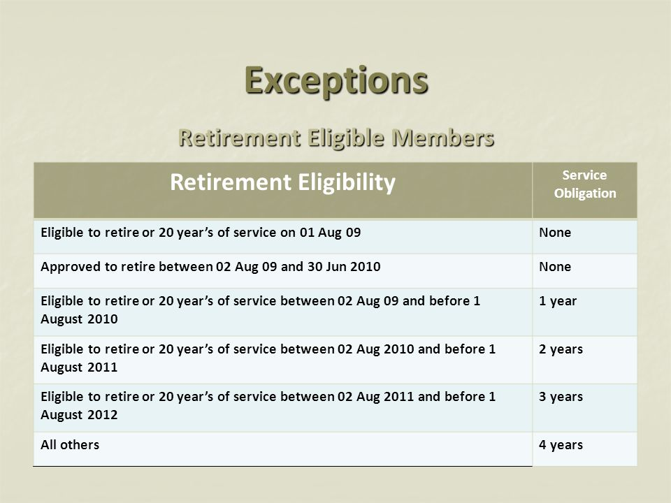 Exceptions Retirement Eligible Members Retirement Eligibility Service Obligation Eligible to retire or 20 year's of service on 01 Aug 09None Approved