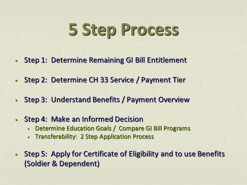 Step 1 – Determine Remaining GI Bill Entitlement To determine remaining months of GI Bill entitlement, contact the VA at: (888)442-4551 To determine remaining months of GI Bill entitlement, contact the VA at: (888)442-4551 Ask the VA How many months have I used for each GI Bill Program? Ask the VA How many months have I used for each GI Bill Program? Subtract total months used from 48 months Subtract total months used from 48 months Reminder: Reminder: (Each GI Bill has a maximum of 36 months entitlement.) (Each GI Bill has a maximum of 36 months entitlement.) (Maximum of 48 months combined lifetime benefit) (Maximum of 48 months combined lifetime benefit)