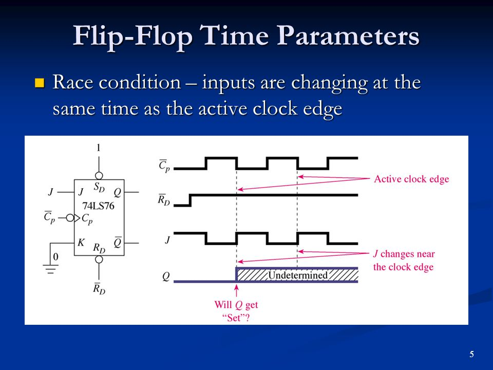 Flip-Flop Time Parameters Data Manual provides ac waveforms to illustrate measuring points Data Manual provides ac waveforms to illustrate measuring points Setup time – how far back the FF looks to determine input levels Setup time – how far back the FF looks to determine input levels 6