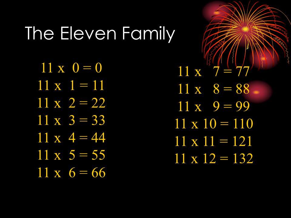 11 x 11 =