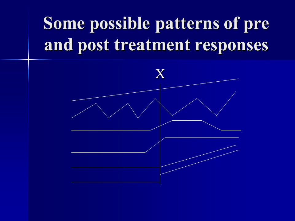 Some possible patterns of pre and post treatment responses X
