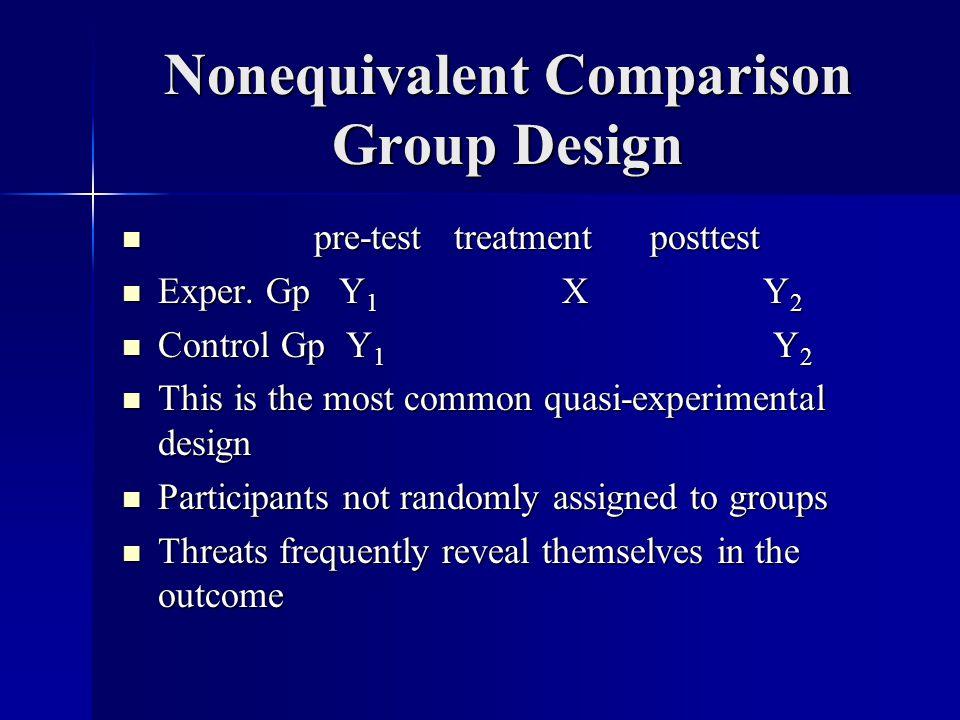 Nonequivalent Comparison Group Design pre-test treatment posttest pre-test treatment posttest Exper.