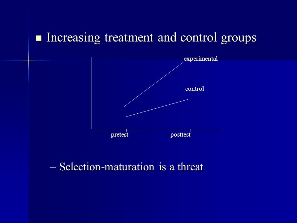 Increasing treatment and control groups Increasing treatment and control groupsexperimental control control pretest posttest pretest posttest –Selection-maturation is a threat