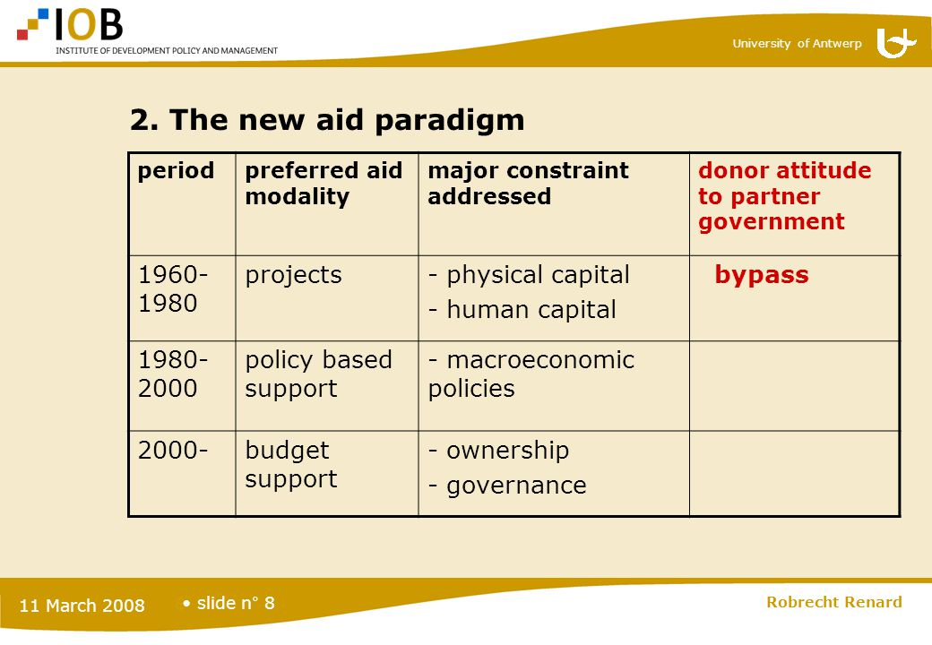 University of Antwerp slide n° 8 11 March 2008 Robrecht Renard 8 2. The new aid paradigm periodpreferred aid modality major constraint addressed donor