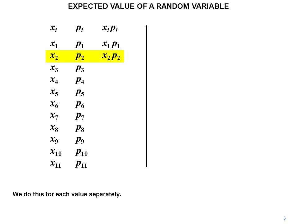 x i p i x 1 p 1 x 2 p 2 x 3 p 3 x 4 p 4 x 5 p 5 x 6 p 6 x 7 p 7 x 8 p 8 x 9 p 9 x 10 p 10 x 11 p 11 7 EXPECTED VALUE OF A RANDOM VARIABLE Here we are assuming that n, the number of possible values, is equal to 11, but it could be any number.