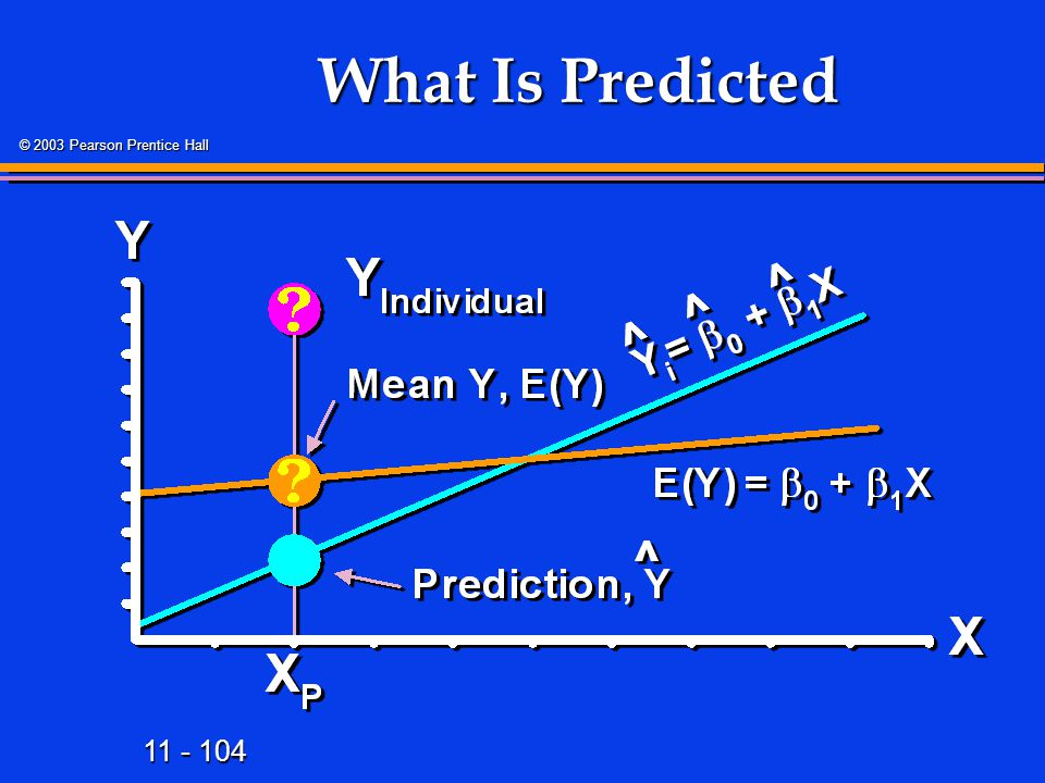 11 - 104 © 2003 Pearson Prentice Hall What Is Predicted
