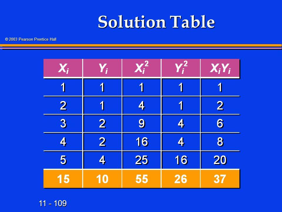11 - 109 © 2003 Pearson Prentice Hall Solution Table