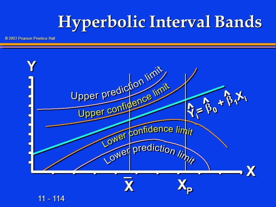 11 - 114 © 2003 Pearson Prentice Hall Hyperbolic Interval Bands