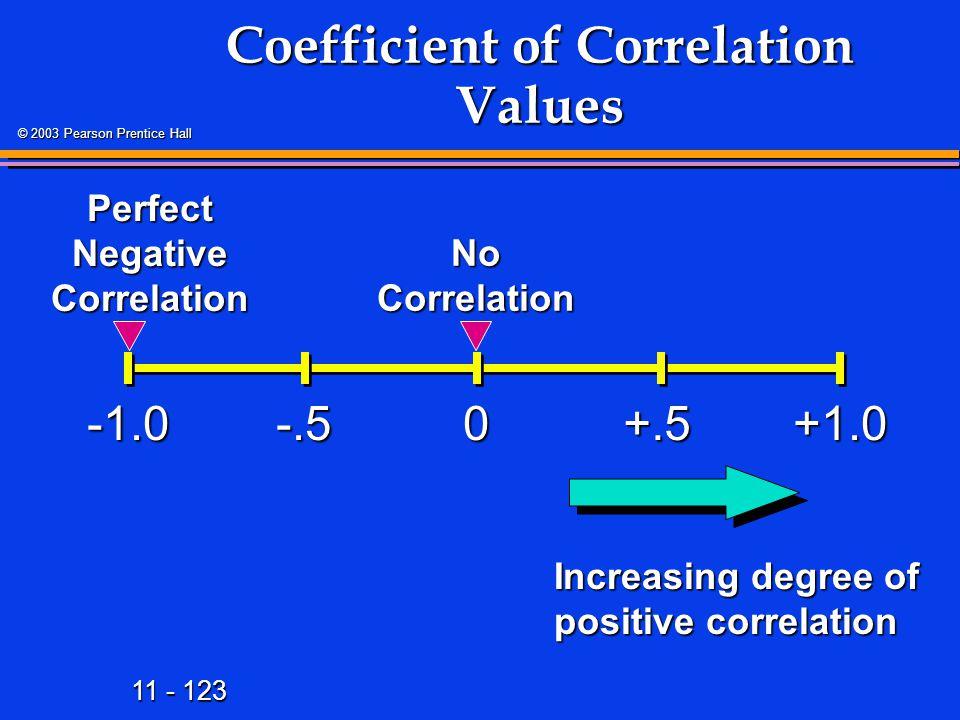 11 - 123 © 2003 Pearson Prentice Hall Coefficient of Correlation Values +1.00-.5+.5 Perfect Negative Correlation No Correlation Increasing degree of p