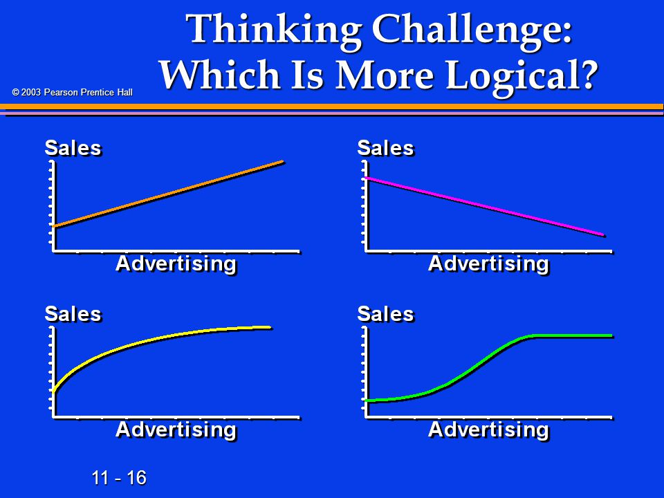 11 - 16 © 2003 Pearson Prentice Hall Thinking Challenge: Which Is More Logical?