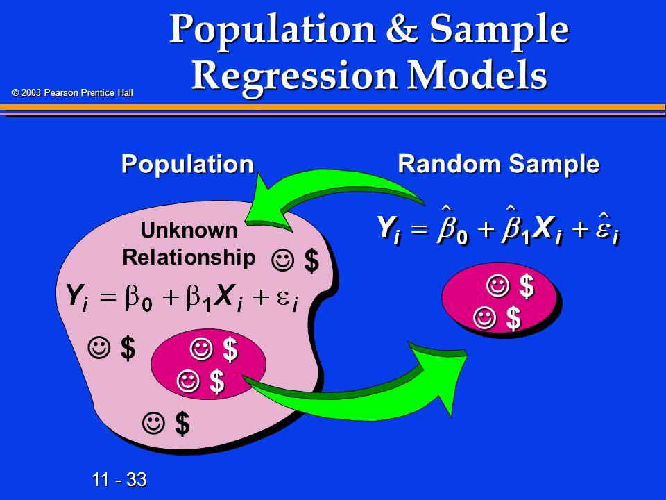 11 - 33 © 2003 Pearson Prentice Hall Population & Sample Regression Models Unknown Relationship Population Random Sample $ $ $ $ $