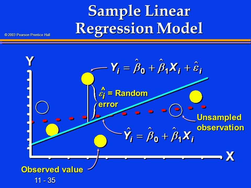 11 - 35 © 2003 Pearson Prentice Hall Sample Linear Regression Model Unsampled observation  i = Random error Observed value ^