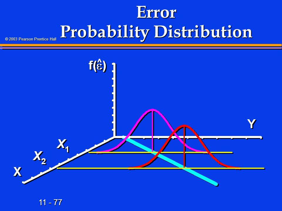 11 - 77 © 2003 Pearson Prentice Hall Error Probability Distribution ^